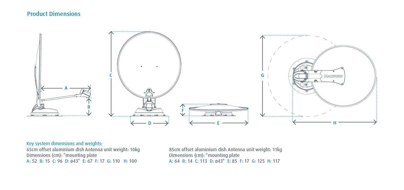 seeker_dimensions